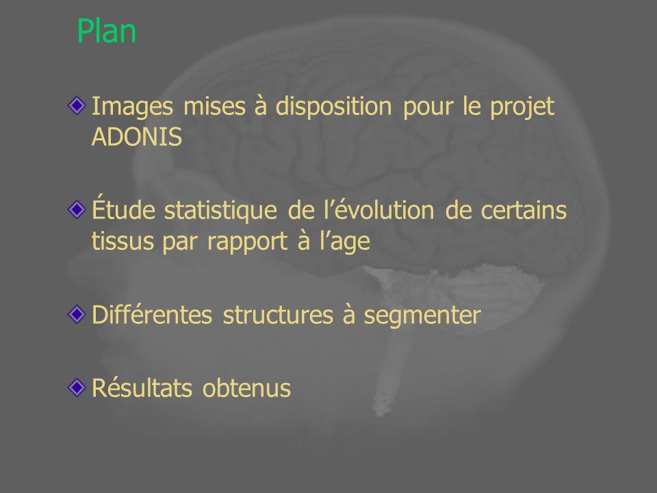 Plan Images mises à disposition pour le projet ADONIS