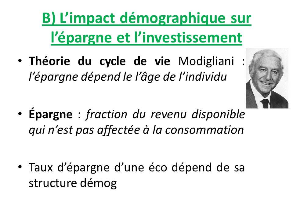 B) L'impact démographique sur l'épargne et l'investissement