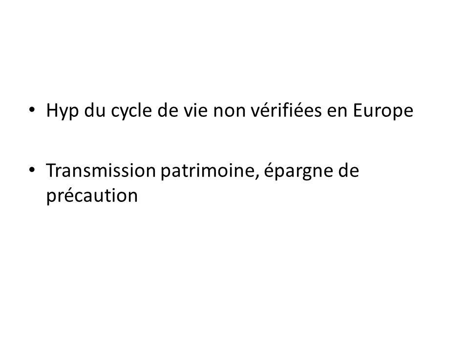 Hyp du cycle de vie non vérifiées en Europe