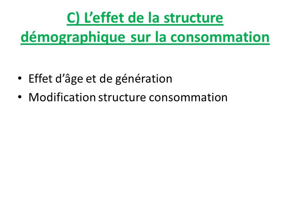 C) L'effet de la structure démographique sur la consommation