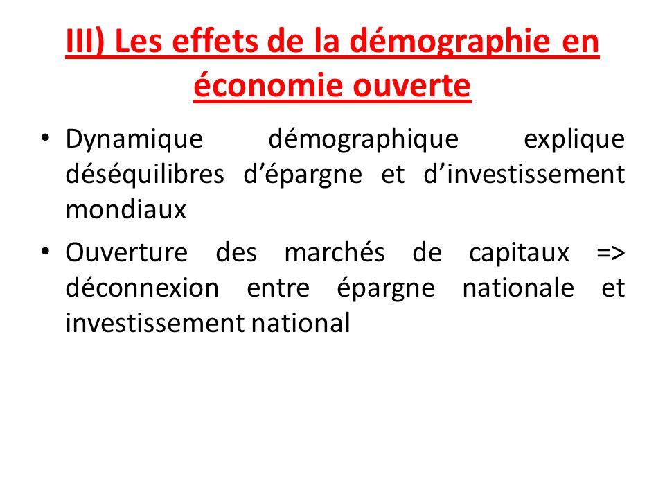 III) Les effets de la démographie en économie ouverte