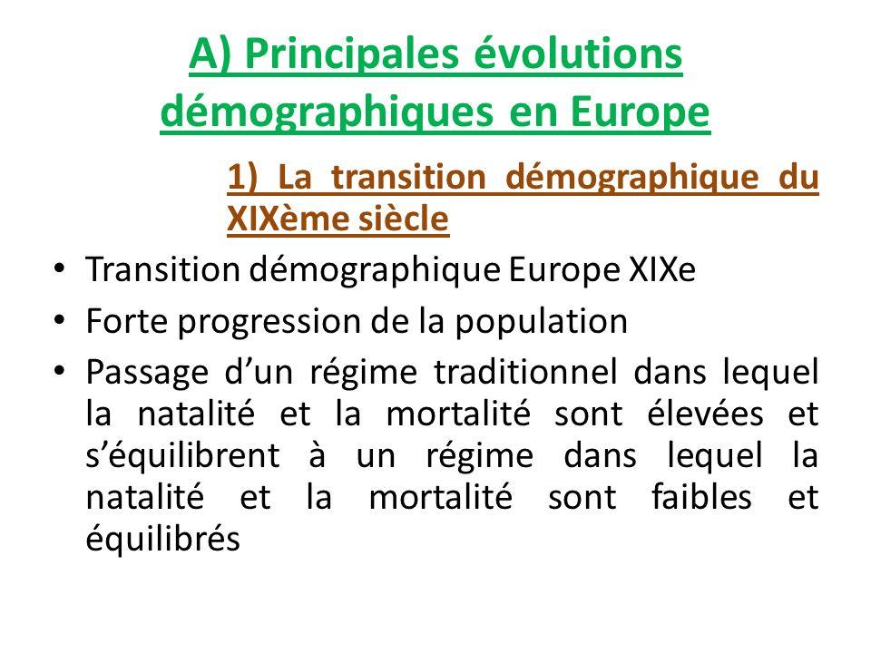 A) Principales évolutions démographiques en Europe