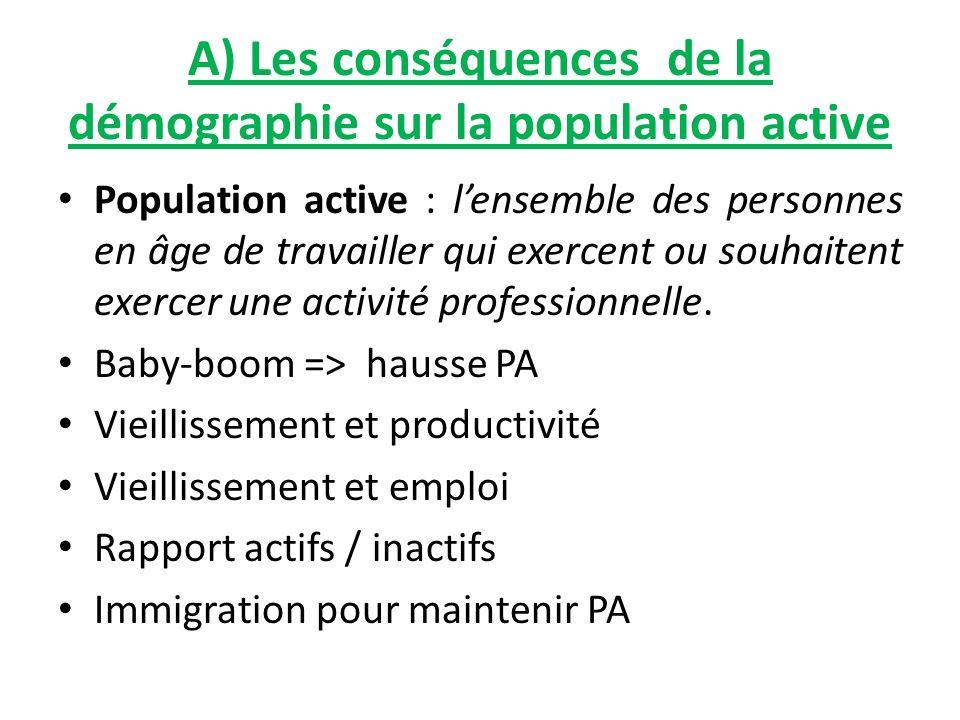 A) Les conséquences de la démographie sur la population active