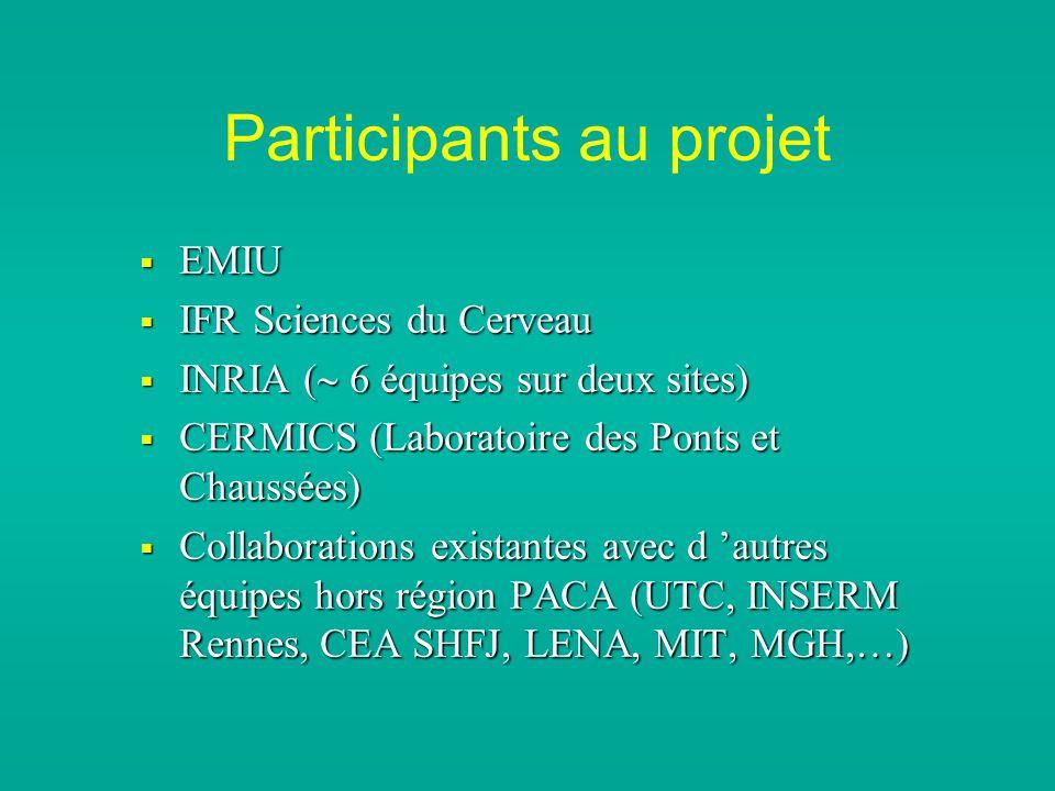 Participants au projet