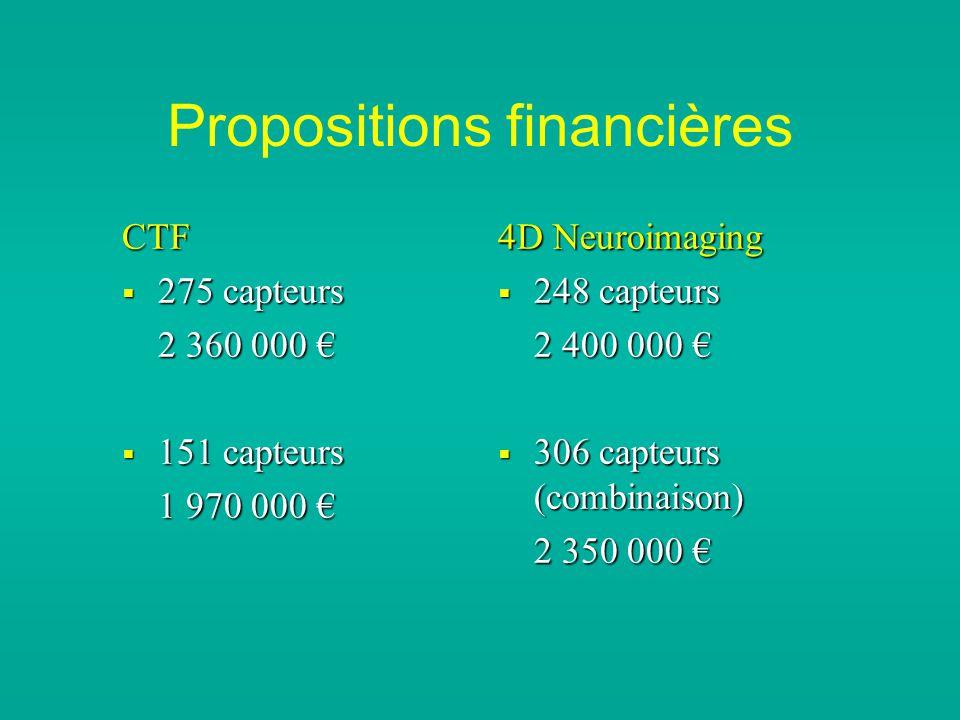 Propositions financières