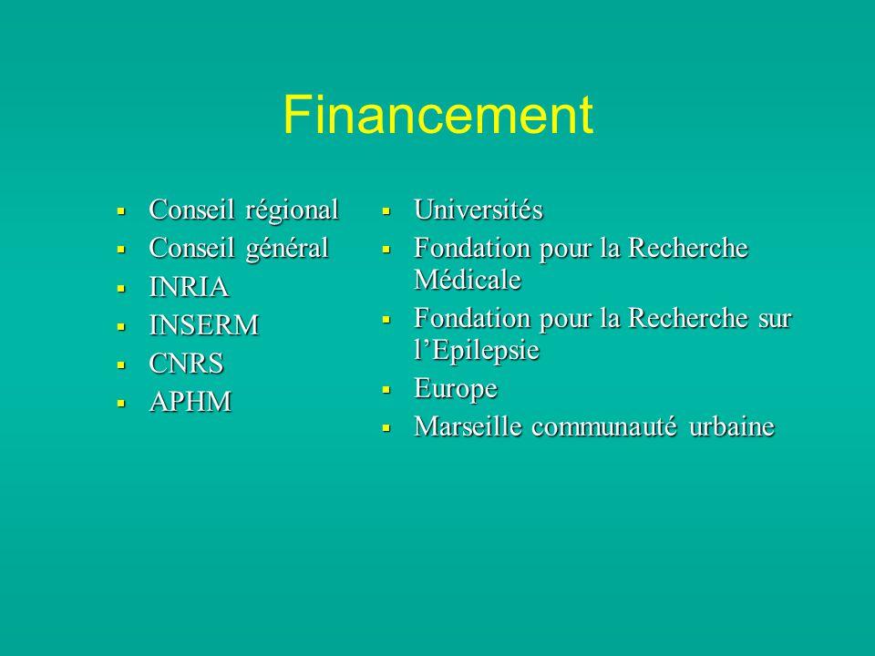 Financement Conseil régional Conseil général INRIA INSERM CNRS APHM