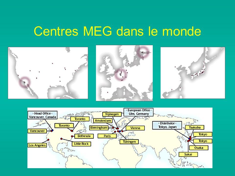 Centres MEG dans le monde