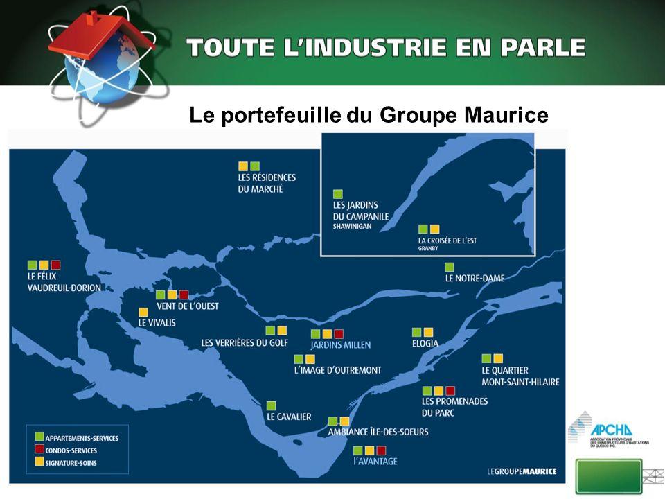 Le portefeuille du Groupe Maurice