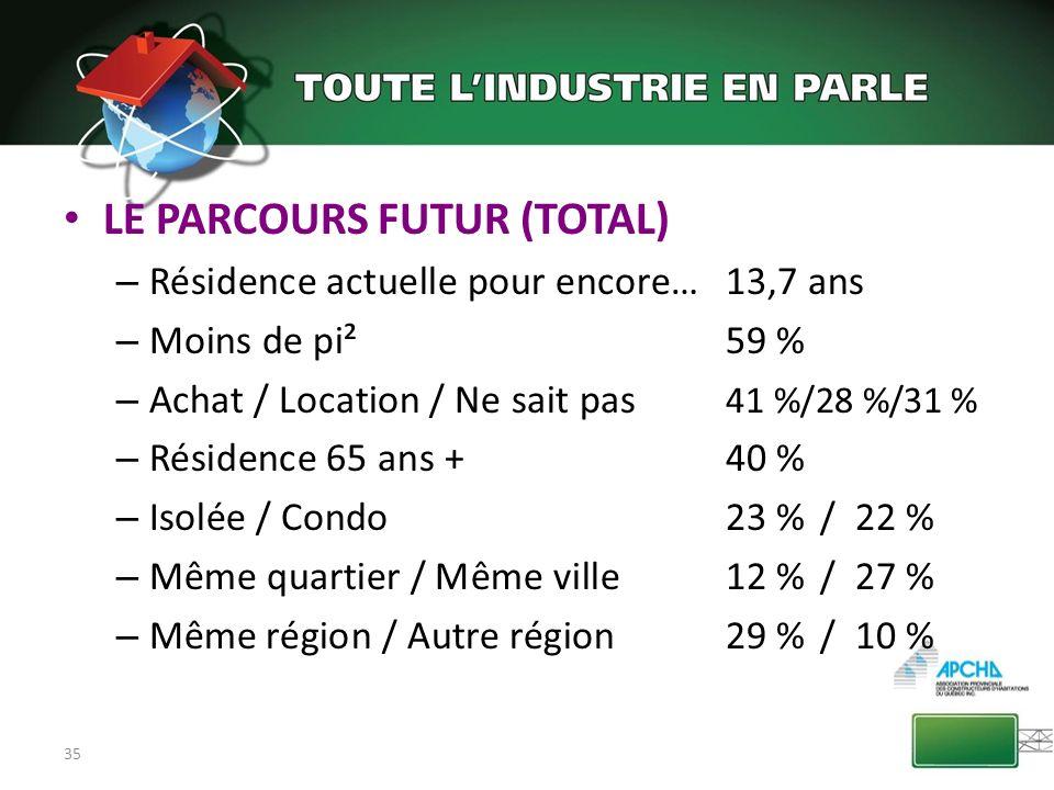 LE PARCOURS FUTUR (TOTAL)