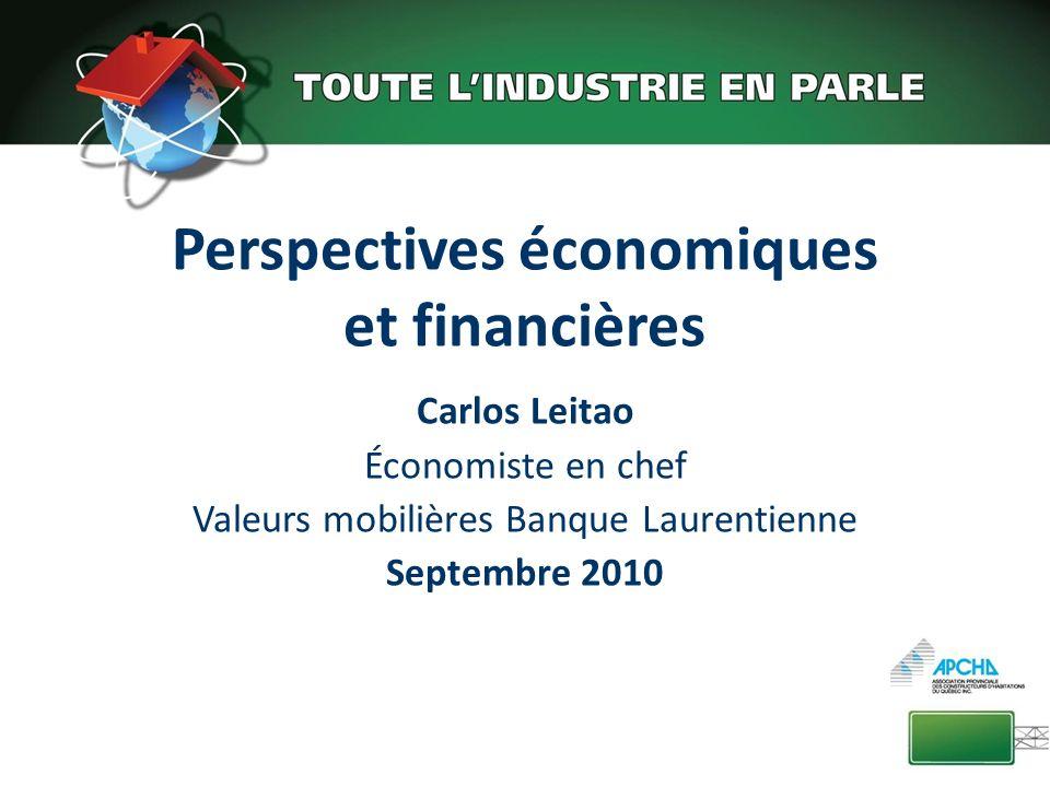 Perspectives économiques et financières