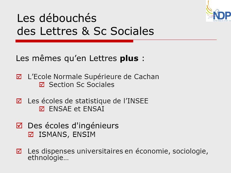 Les débouchés des Lettres & Sc Sociales