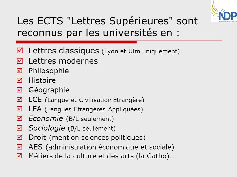 Les ECTS Lettres Supérieures sont reconnus par les universités en :