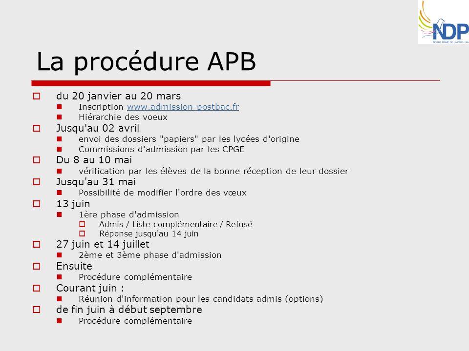 La procédure APB du 20 janvier au 20 mars Jusqu au 02 avril