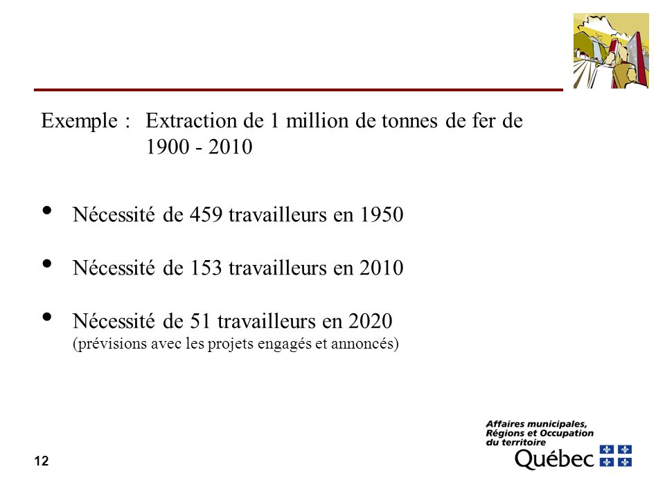 Exemple : extraction de 1 million tonnes fer 1900 - 2010: