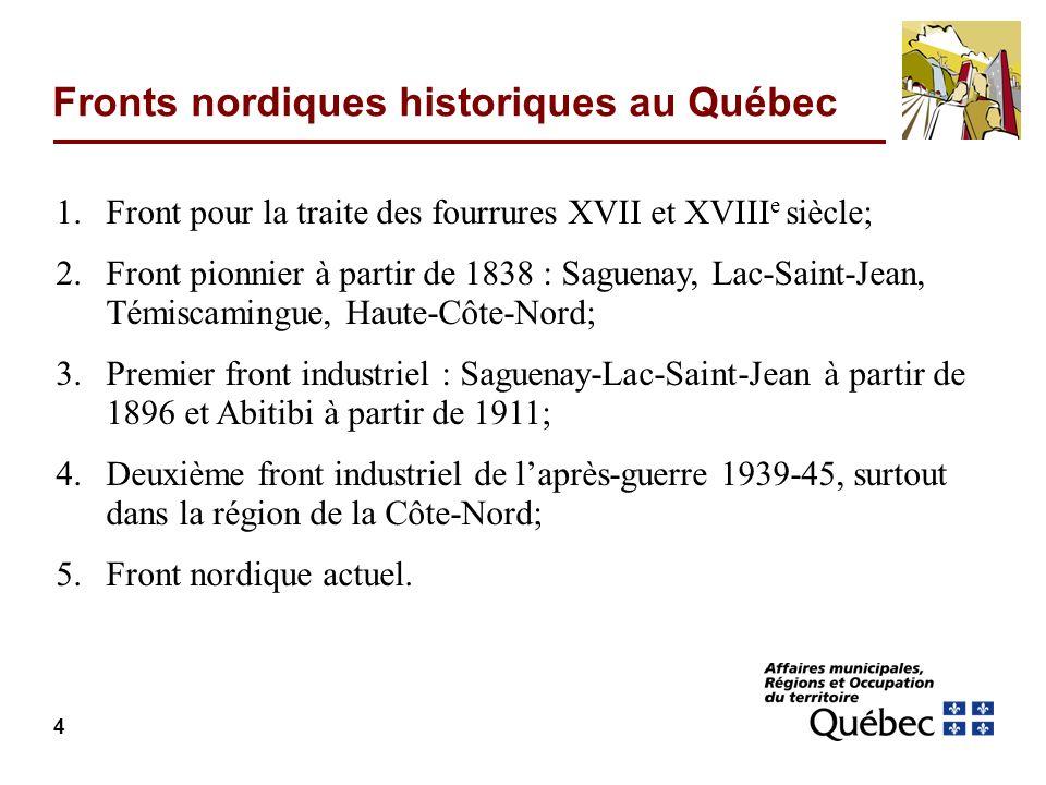 Fronts nordiques historiques au Québec