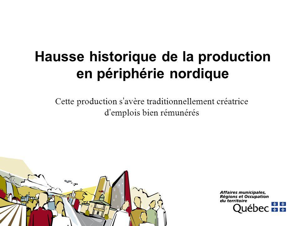 Hausse historique de la production en périphérie nordique