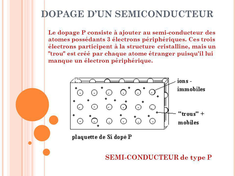 DOPAGE D'UN SEMICONDUCTEUR