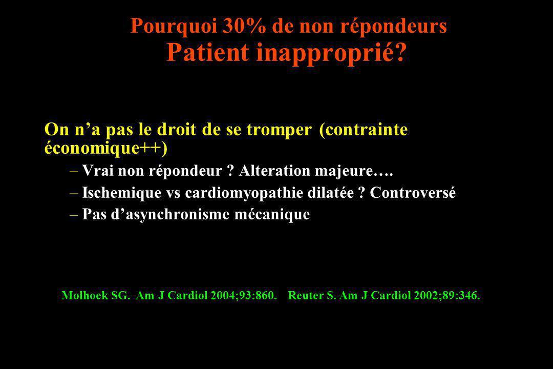 Pourquoi 30% de non répondeurs Patient inapproprié
