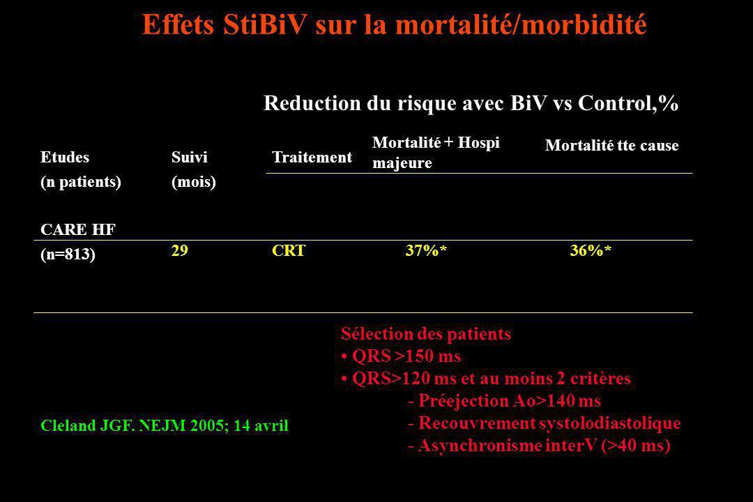 Effets StiBiV sur la mortalité/morbidité