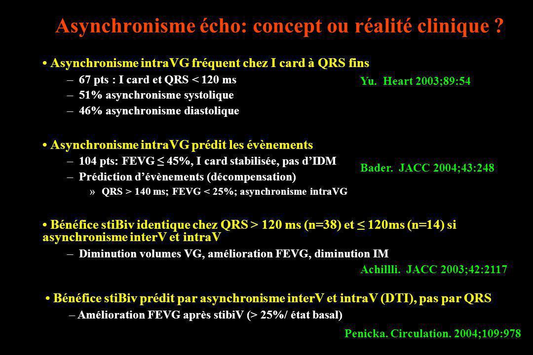 Asynchronisme écho: concept ou réalité clinique