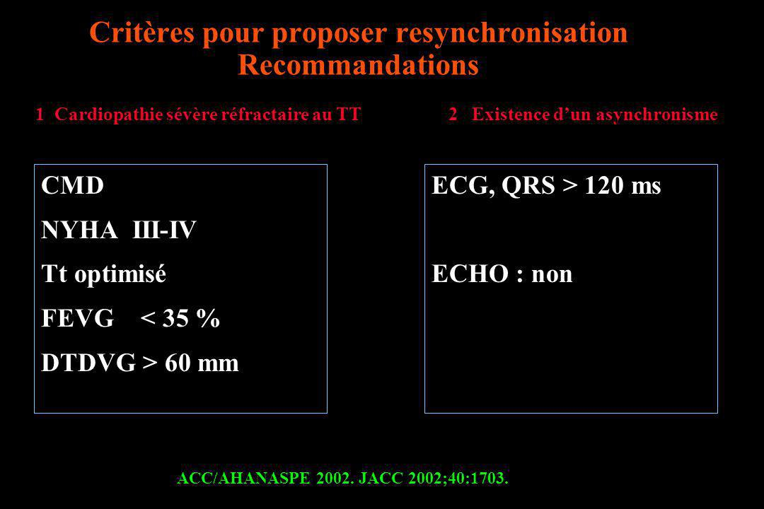 Critères pour proposer resynchronisation Recommandations