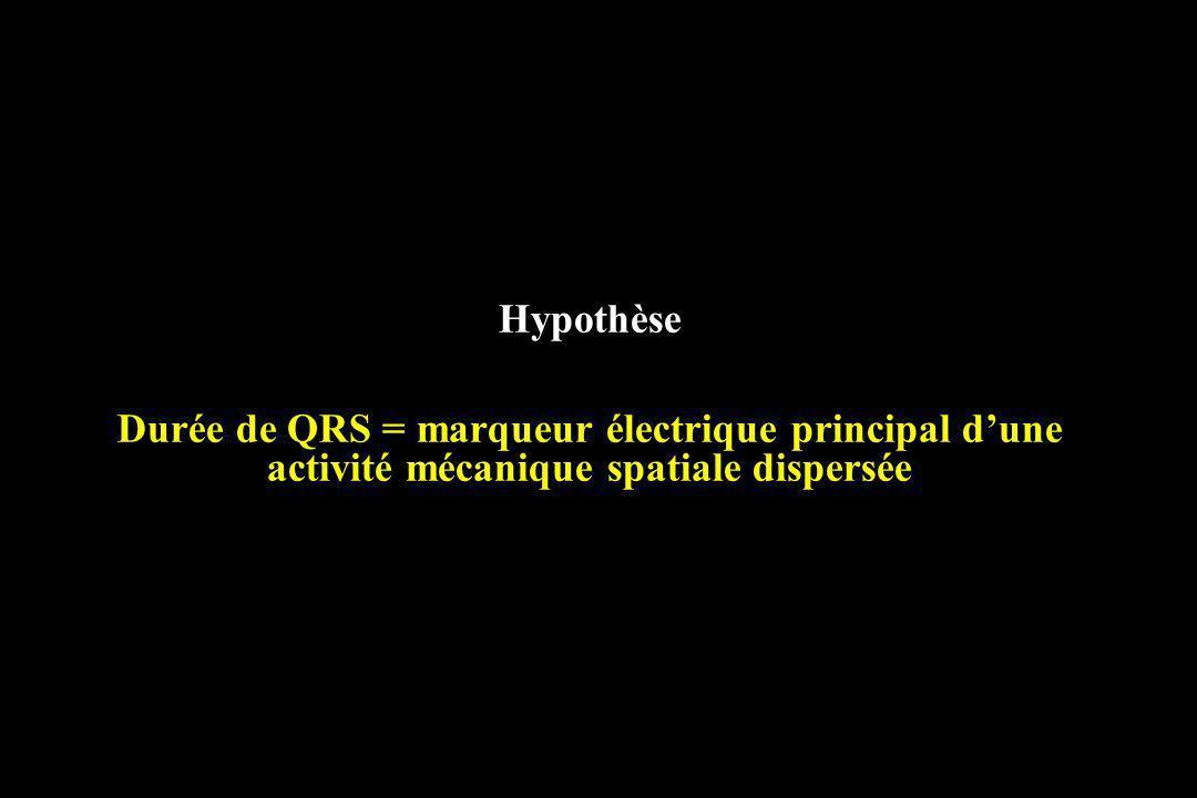 Hypothèse Durée de QRS = marqueur électrique principal d'une activité mécanique spatiale dispersée