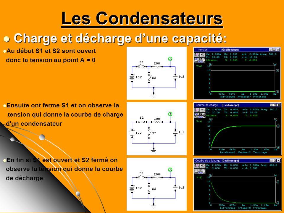 Les Condensateurs Charge et décharge d'une capacité: