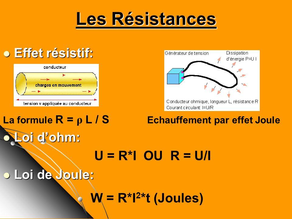 Les Résistances Effet résistif: Loi d'ohm: U = R*I OU R = U/I