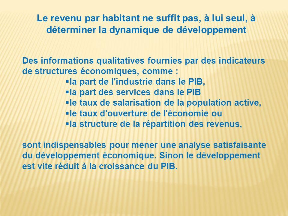 Le revenu par habitant ne suffit pas, à lui seul, à déterminer la dynamique de développement