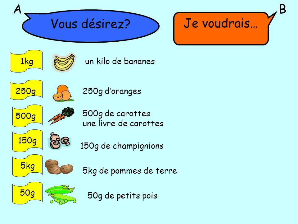 A B Vous désirez Je voudrais… 1kg un kilo de bananes 250g