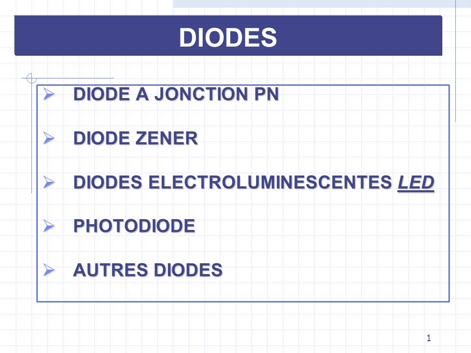 DIODES DIODE A JONCTION PN DIODE ZENER DIODES ELECTROLUMINESCENTES LED