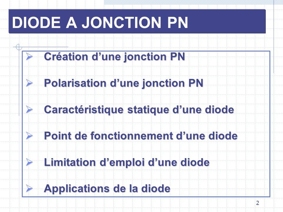 DIODE A JONCTION PN Création d'une jonction PN