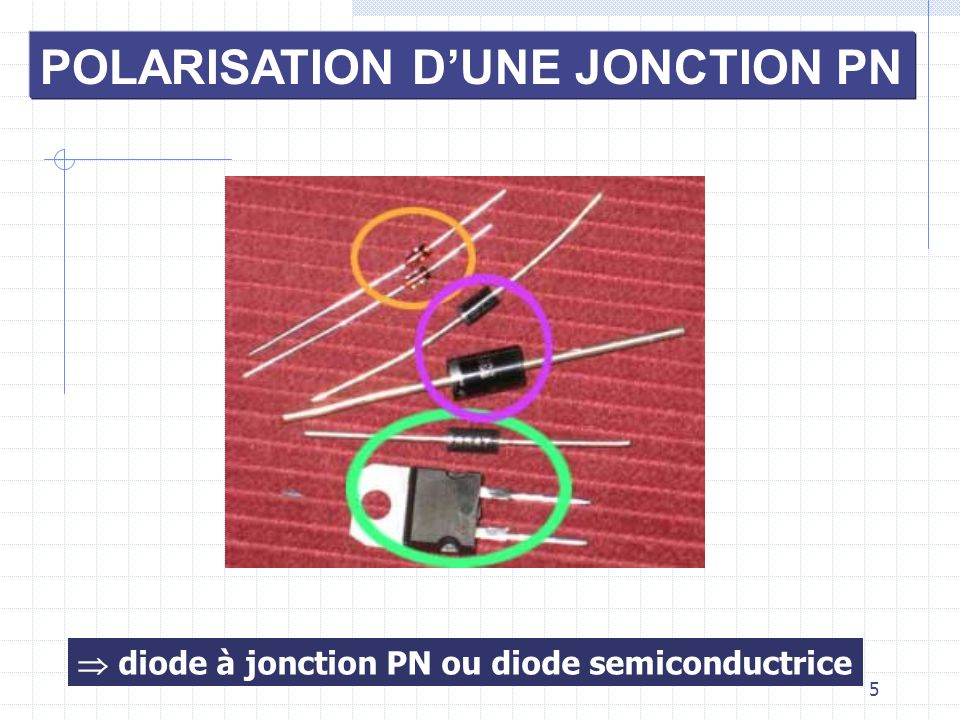  diode à jonction PN ou diode semiconductrice