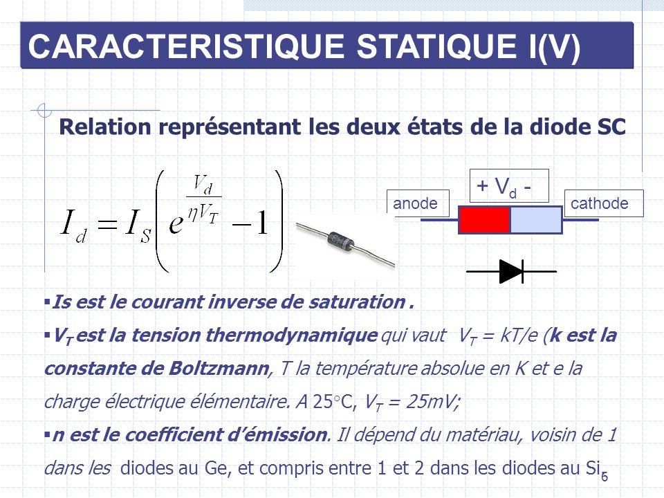 Relation représentant les deux états de la diode SC