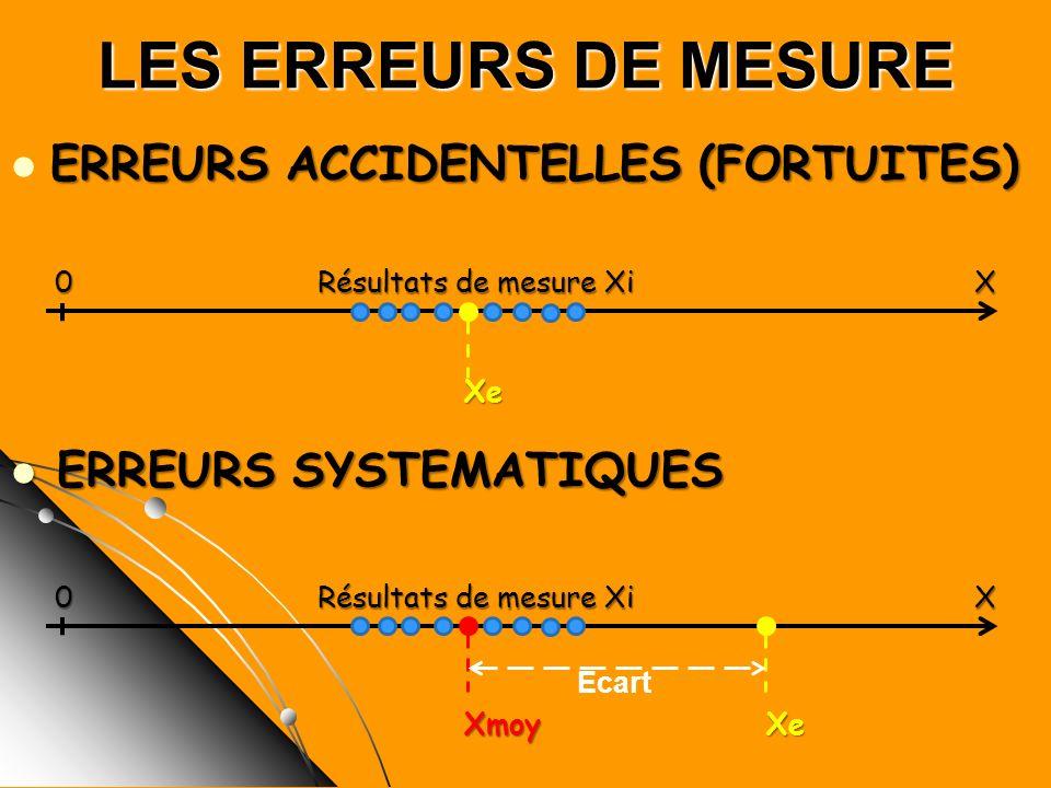 LES ERREURS DE MESURE ERREURS ACCIDENTELLES (FORTUITES)