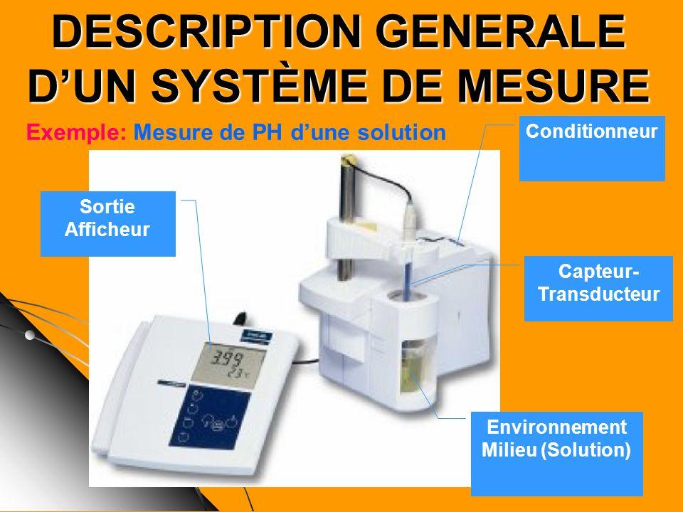 DESCRIPTION GENERALE D'UN SYSTÈME DE MESURE Capteur-Transducteur