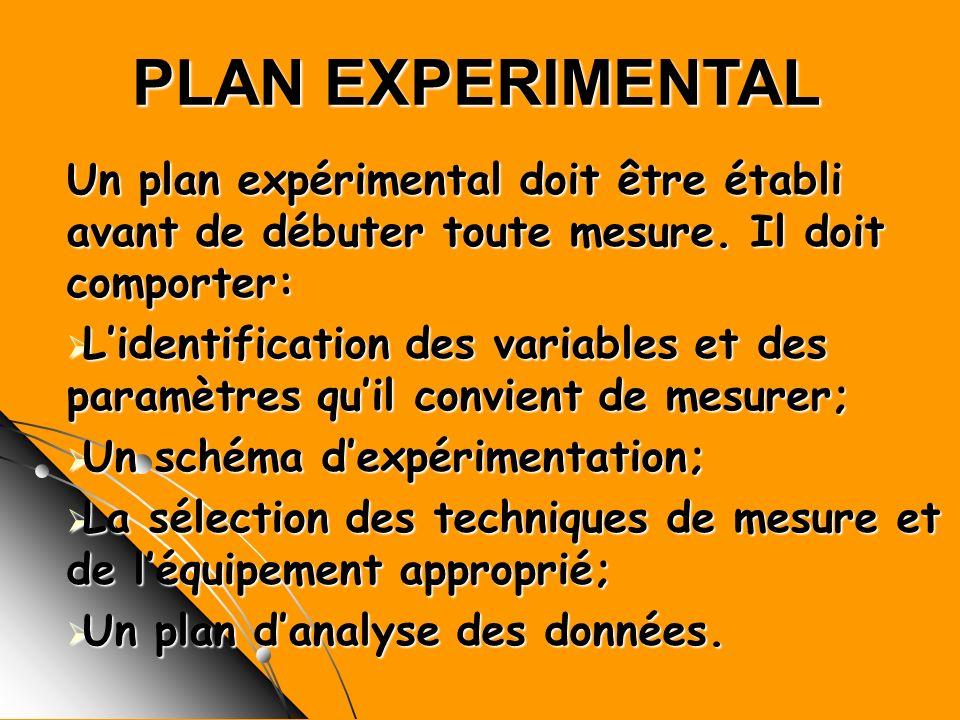 PLAN EXPERIMENTAL Un plan expérimental doit être établi avant de débuter toute mesure. Il doit comporter: