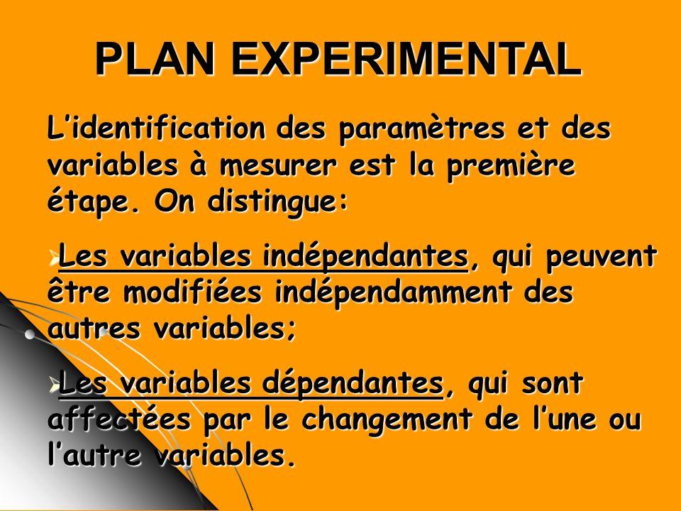 PLAN EXPERIMENTAL L'identification des paramètres et des variables à mesurer est la première étape. On distingue: