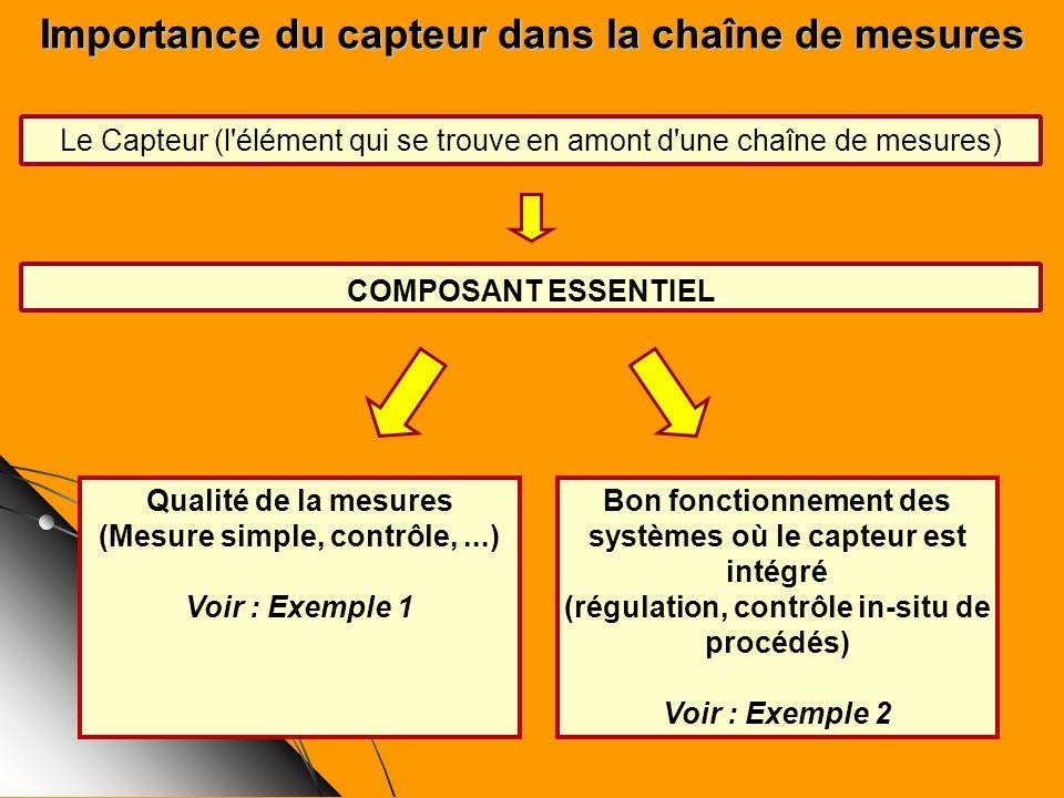Importance du capteur dans la chaîne de mesures