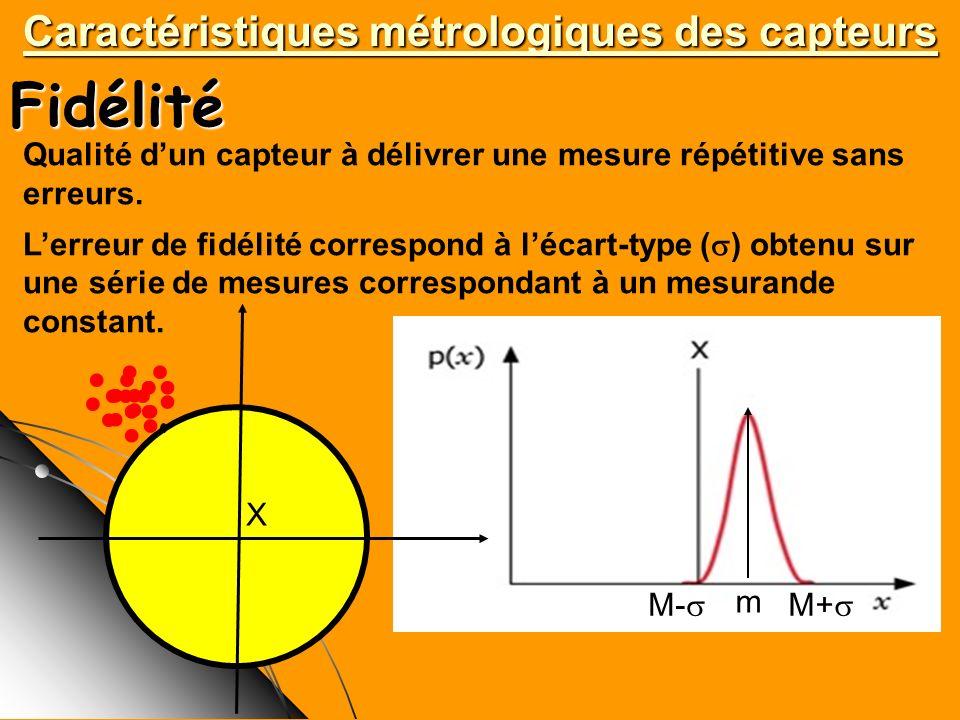 Caractéristiques métrologiques des capteurs