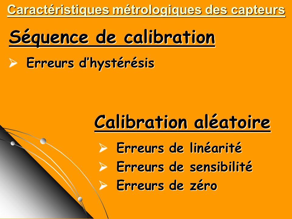 Séquence de calibration Calibration aléatoire