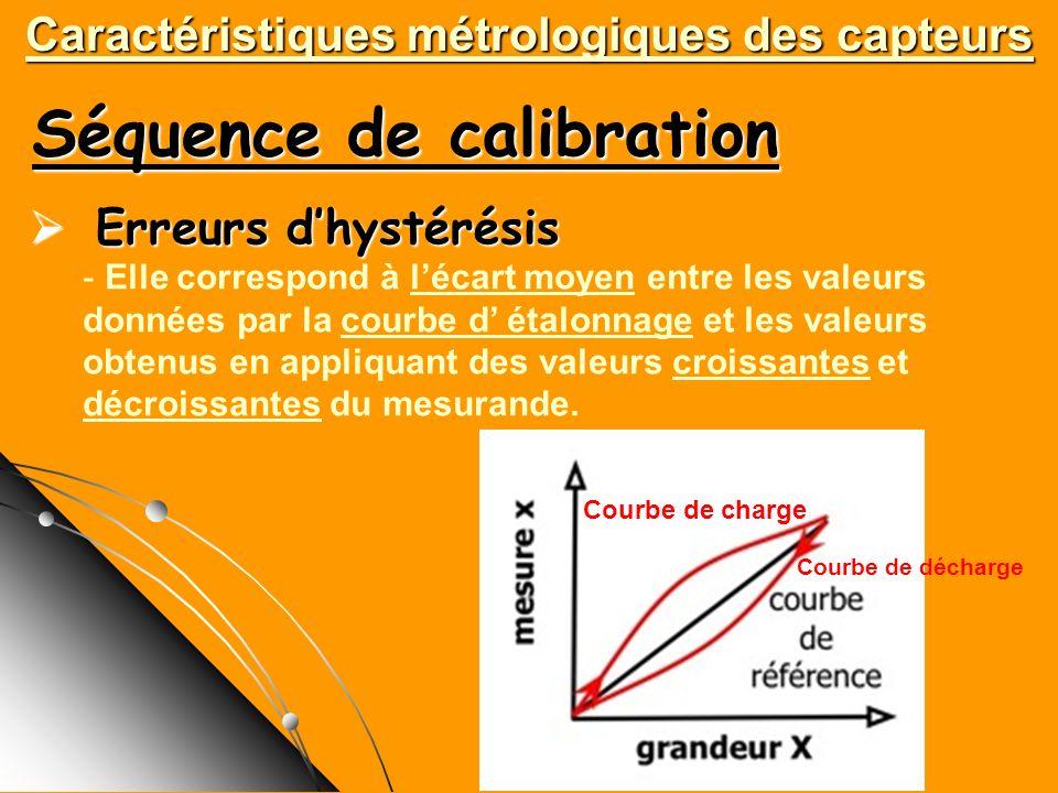 Caractéristiques métrologiques des capteurs Séquence de calibration