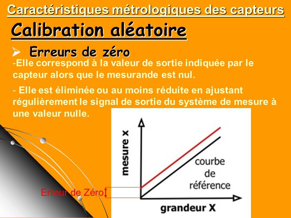 Caractéristiques métrologiques des capteurs Calibration aléatoire