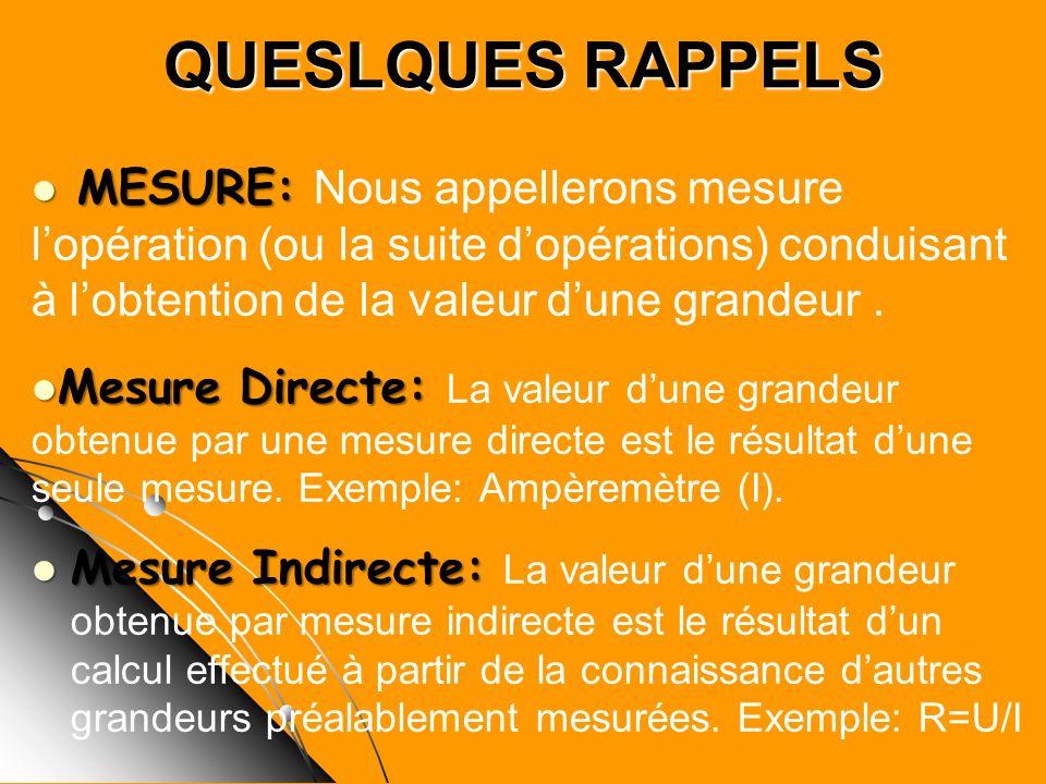 QUESLQUES RAPPELS MESURE: Nous appellerons mesure l'opération (ou la suite d'opérations) conduisant à l'obtention de la valeur d'une grandeur .