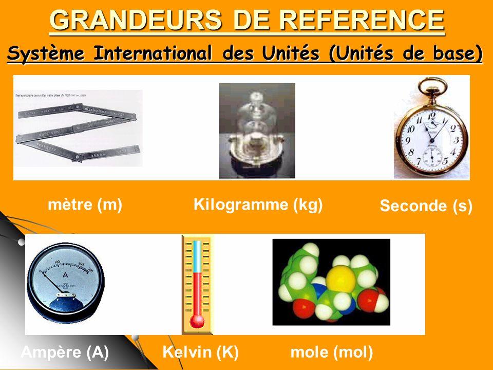 GRANDEURS DE REFERENCE