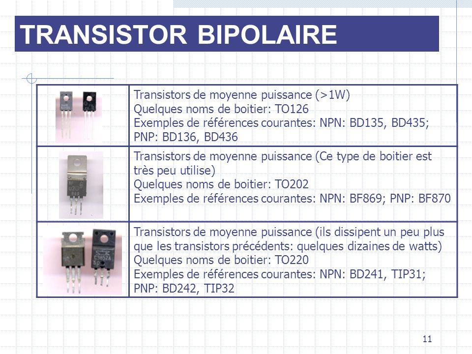 TRANSISTOR BIPOLAIRE Transistors de moyenne puissance (>1W)