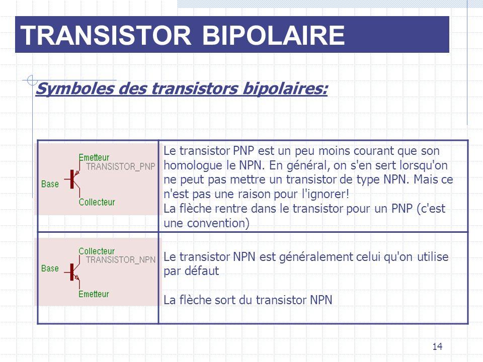 TRANSISTOR BIPOLAIRE Symboles des transistors bipolaires: