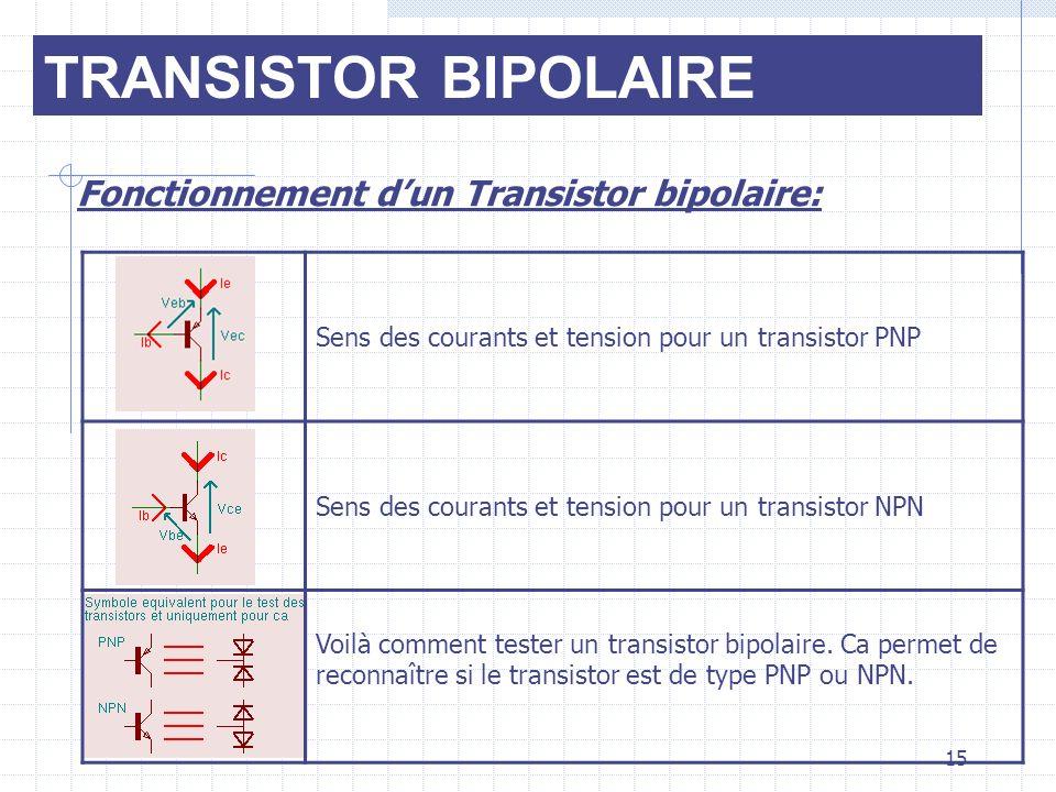 TRANSISTOR BIPOLAIRE Fonctionnement d'un Transistor bipolaire: