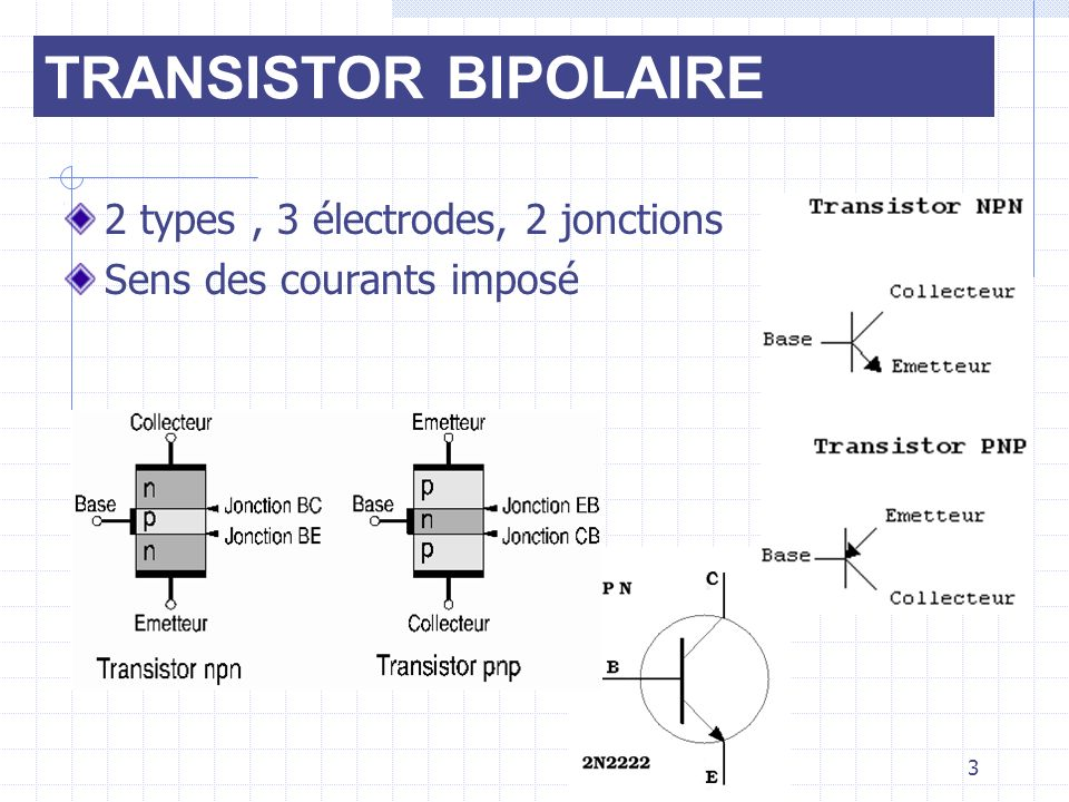 TRANSISTOR BIPOLAIRE 2 types , 3 électrodes, 2 jonctions