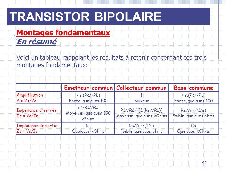 TRANSISTOR BIPOLAIRE Montages fondamentaux En résumé